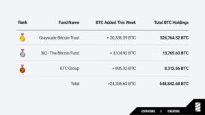 Bitcoin wird 2021 stark steigen! Größte Investmentchance unserer Lebzeit!